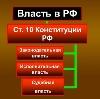 Органы власти в Шербакуле
